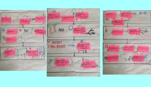 post it note plan teacher